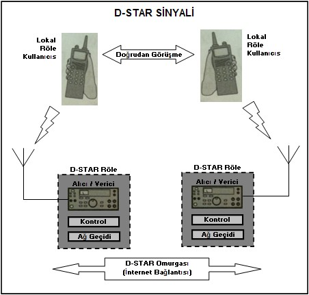 DSTAR1_Resim2.jpg
