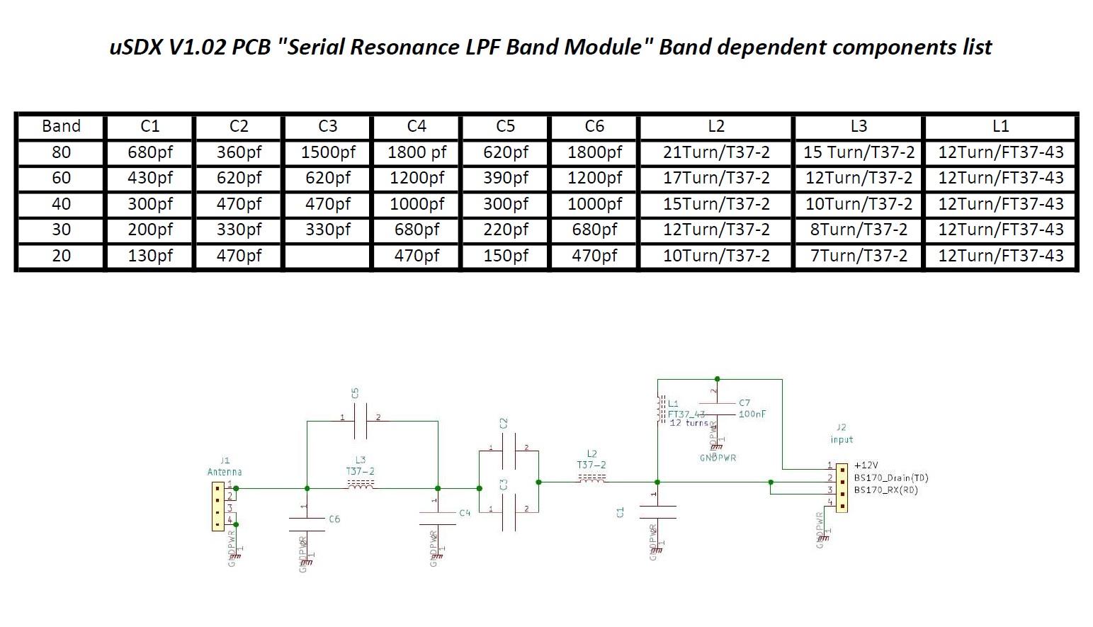 uSDX Multiband Serial Resonance Low Pass Filter - Ankara Telsiz ve Radyo  Amatörleri Kulübü Derneği