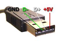 USB_A_pinout.jpg