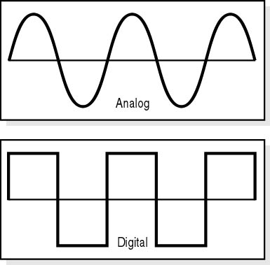 analog_digital[1].jpg