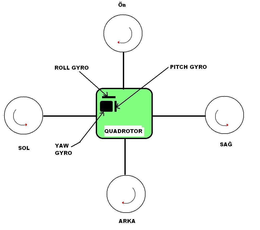 quadrotor_konfigurasyon.jpg